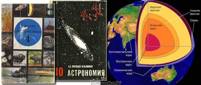 Учебники Природоведения и Астрономии. СССР. Строение планеты Земля.